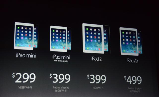 Apple iPad Mini 2 price