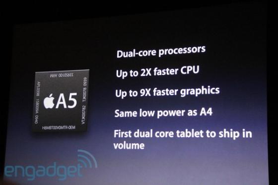 Apple iPad2 features