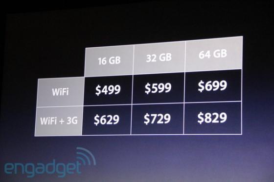 iPad2 price